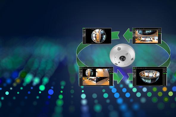 Telecamere IP 360°